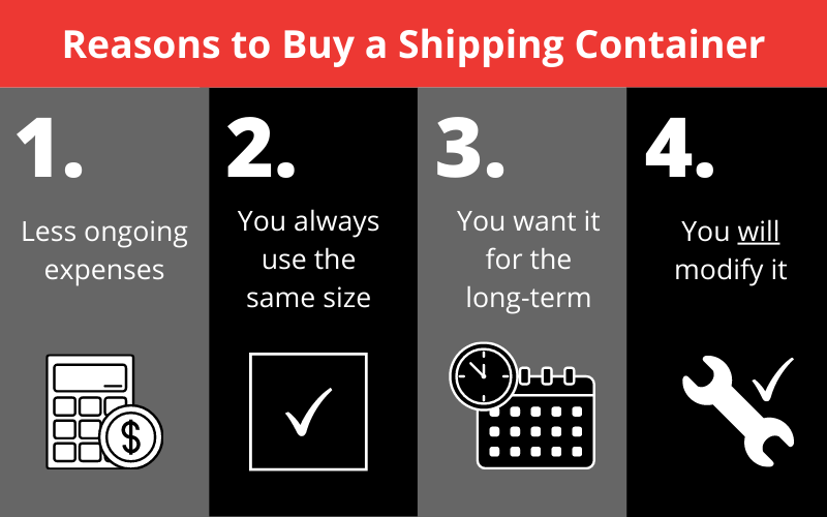reasons to buy a shipping container