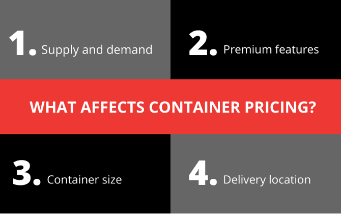 what affects container pricing